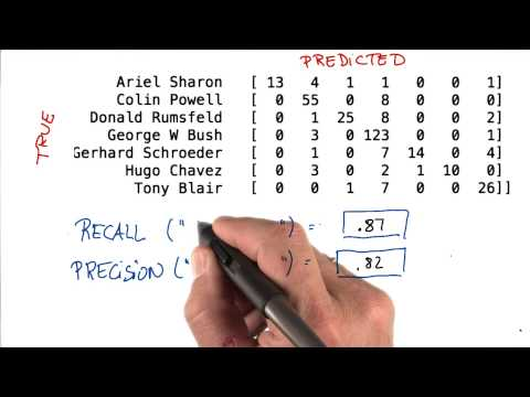 14-31 Bush_Precision_and_Recall thumbnail