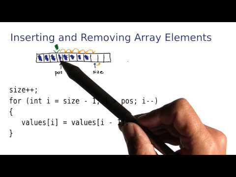 Inserting and Removing Arrays - Intro to Java Programming thumbnail