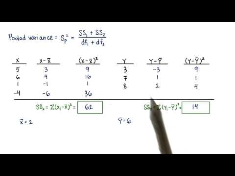 Calculate Pooled Variance - Intro to Inferential Statistics thumbnail