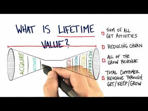 08-23 Lifetime_Value_Solution thumbnail