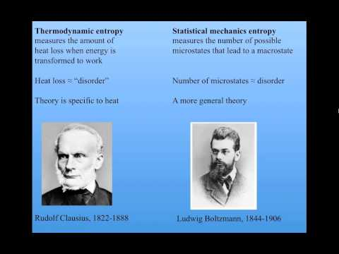 Intro 4.3 Entropy and Statistical Mechanics (1) thumbnail