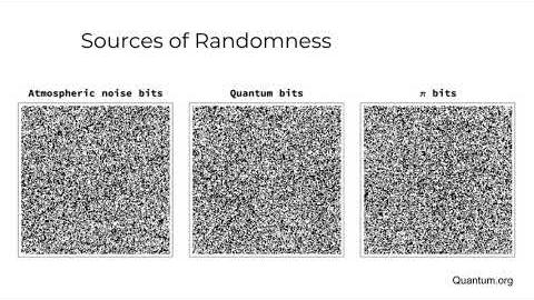 4.2 Sources of Randomness thumbnail