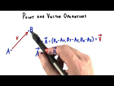 Point and Vector Operations - Interactive 3D Graphics thumbnail