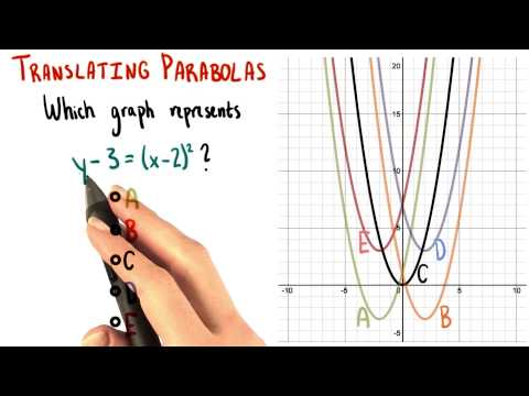 Rainbow Graphs - College Algebra thumbnail