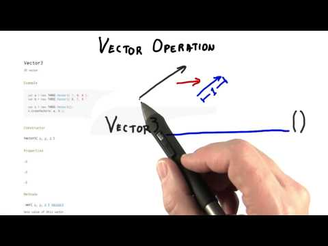 Vector Operation - Interactive 3D Graphics thumbnail