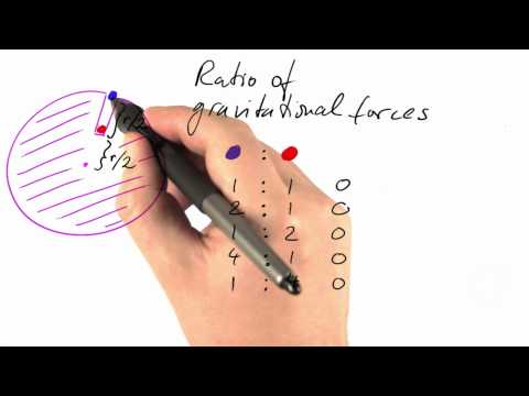 Force Ratio - Differential Equations in Action thumbnail