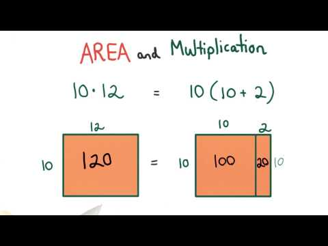Area and Multiplication - Visualizing Algebra thumbnail