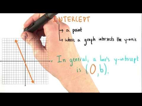 y Intercept - College Algebra thumbnail