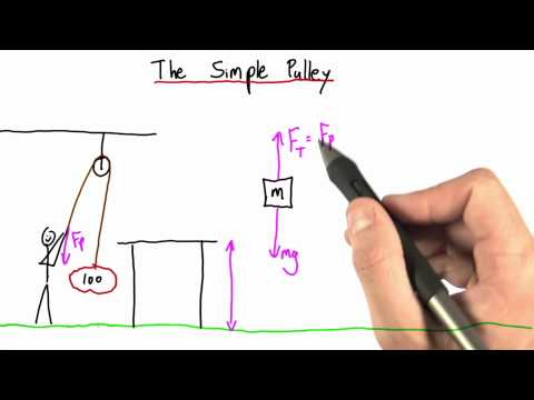 06-07 The Simple Pulley Solution thumbnail