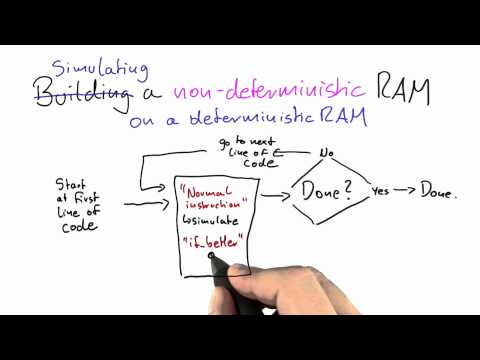 06-12 Simulating A Non-Deterministic Ram thumbnail