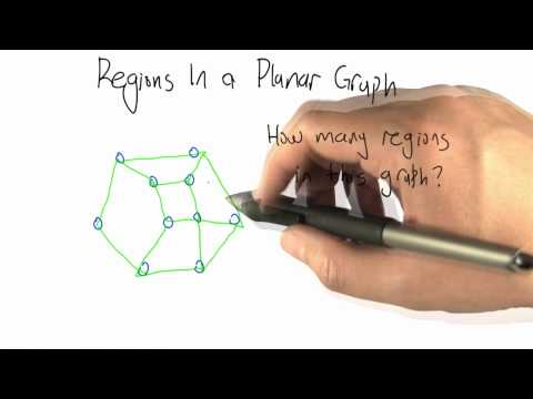 Regions In A Planar Graph - Intro to Algorithms thumbnail