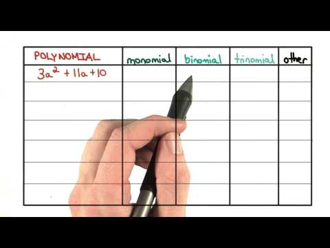 Monomial Binomial Trinomial thumbnail