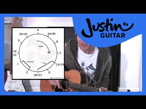 The Note Circle (Guitar Lesson BC-152) Guitar for beginners Stage 5 thumbnail