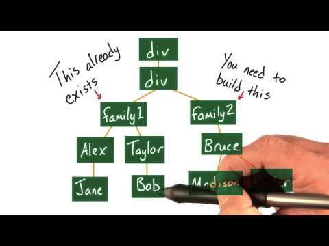 Build a DOM (Family) Tree Quiz - Intro to jQuery thumbnail