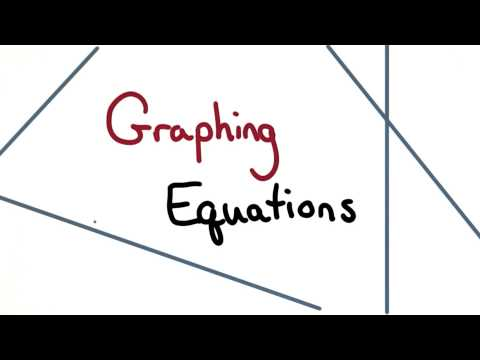 Graphing Equations - Visualizing Algebra thumbnail