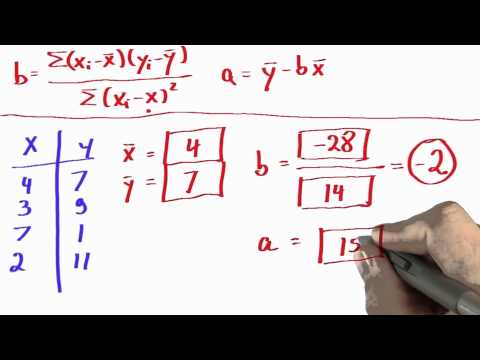 Regression 6 Solution - Intro to Statistics thumbnail