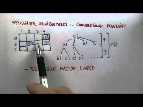 09-06 Branching Factor Question thumbnail