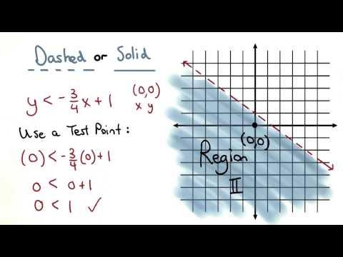 Finding the Shaded Region - Visualizing Algebra thumbnail