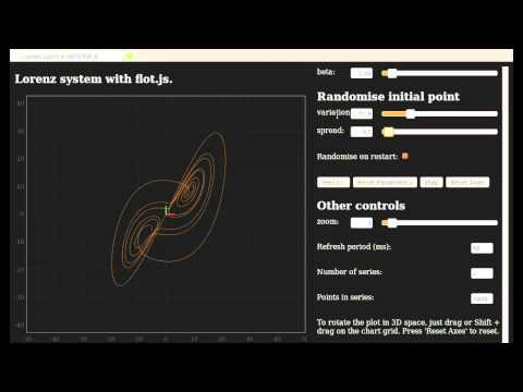 Chaos 8.2 The Lorenz Attractor (3) thumbnail