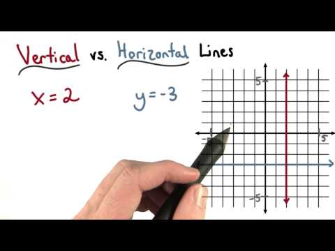 Vertical and Horizontal Lines - Visualizing Algebra thumbnail