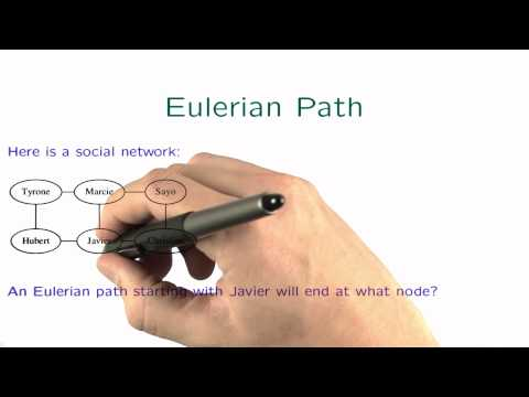 Eulerian Path - Intro to Algorithms thumbnail
