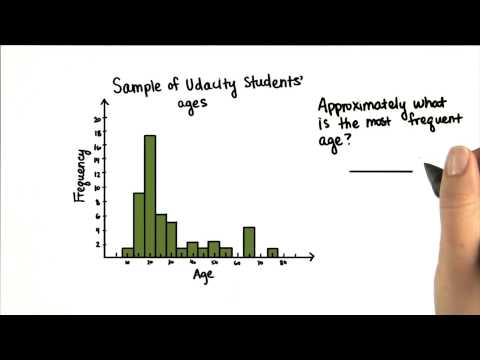 Most Frequent Age - Intro to Descriptive Statistics thumbnail