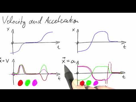 01-11 Velocity And Acceleration thumbnail