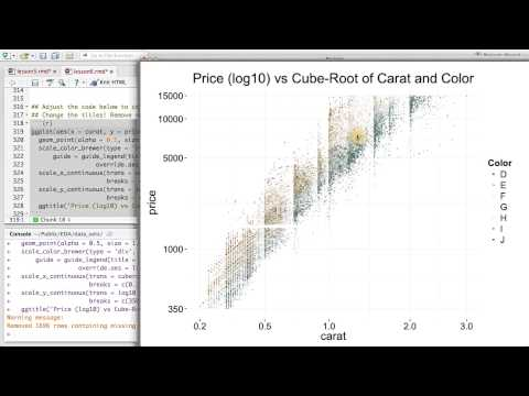 Color and Price - Data Analysis with R thumbnail