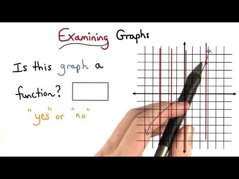Graph 1 - Visualizing Algebra thumbnail
