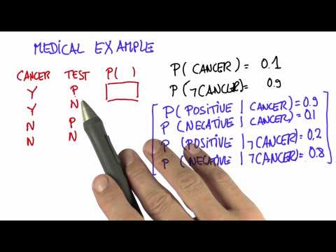 10-07 Cancer_Example_3_Solution thumbnail