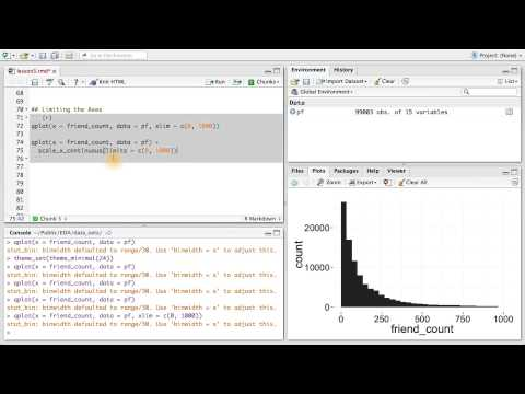 Limiting the Axes - Data Analysis with R thumbnail