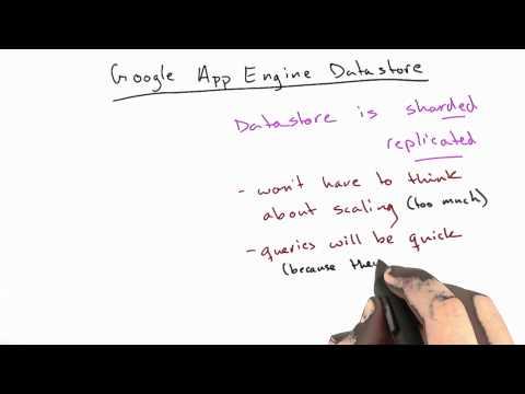 Automatic Sharding and Replication - Web Development thumbnail