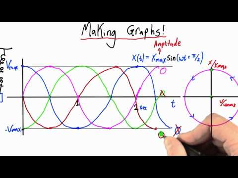 07-50 Making Graphs Solution thumbnail