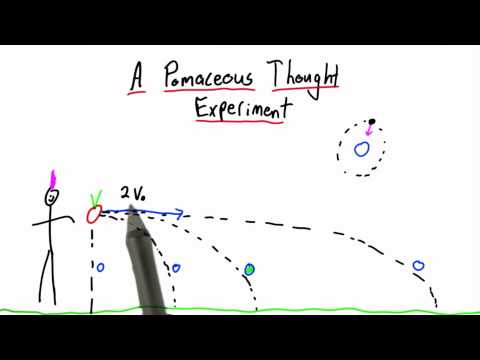 05-08 A Pomaceous Thought Experiment thumbnail