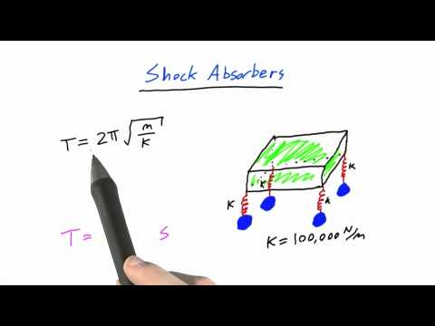 07ps-06 Shock Absorbers Period Solution thumbnail
