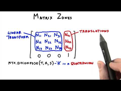 Matrix Zones - Interactive 3D Graphics thumbnail