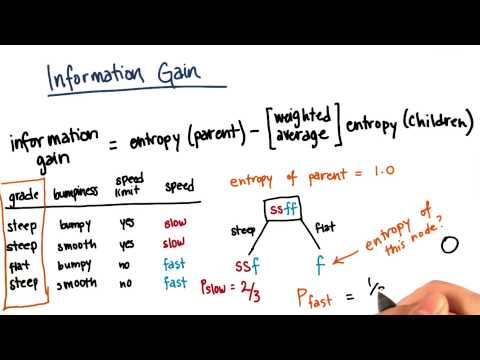Information Gain Calculation Part 4 - Intro to Machine Learning thumbnail