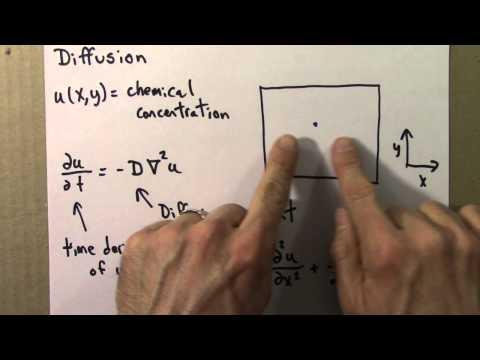 Chaos 9.1 Diffusion (2) thumbnail