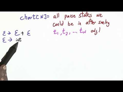 04-14 Charting Parse States thumbnail