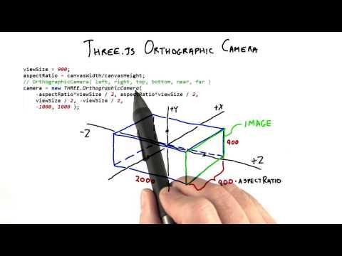 Threejs Orthographic Camera - Interactive 3D Graphics thumbnail
