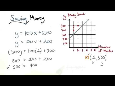 Saving Money Inequality thumbnail