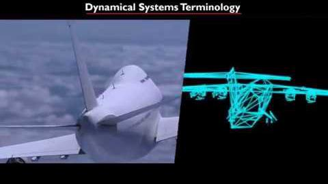 5.2 Dynamical Systems Terminology thumbnail