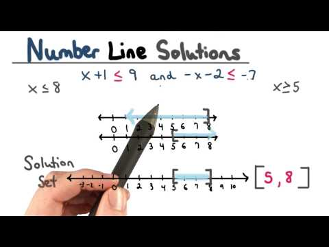 number line solutions thumbnail