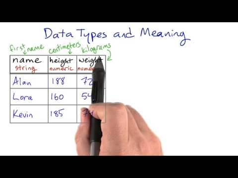 Data Types and Meaning - Intro to Relational Databases thumbnail