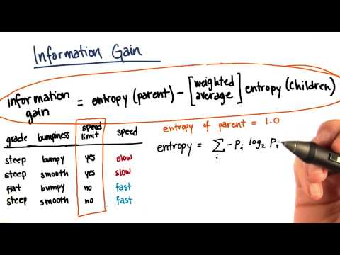 04-57 Information_Gain_Calculation_Part_10 thumbnail