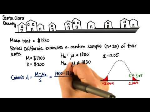 Rent - Cohens d - Intro to Inferential Statistics thumbnail
