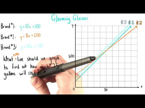 Graphing Solutions - College Algebra thumbnail