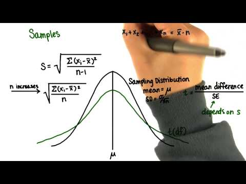 DF - Sample SD - Intro to Inferential Statistics thumbnail