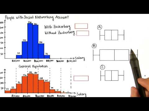 Match Boxplots - Intro to Descriptive Statistics thumbnail