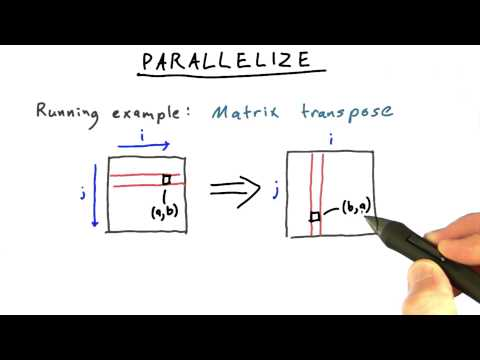 Parallelize - Intro to Parallel Programming thumbnail
